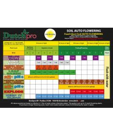 DUTCHPRO AUTO FLOWERING SOIL GROW A/B 2*10L