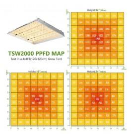 Mars Hydro TSW 2000 300W Lampa Led Grow *NOWY MODEL*