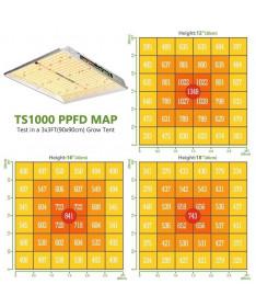 Mars Hydro TS 1000 150W Lampa Led Grow *NOWY MODEL*