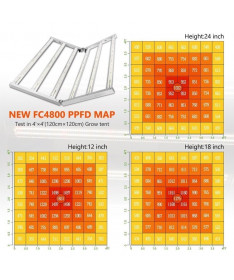 Mars Hydro FC 4800 800W Lampa Led Grow Full Spectrum